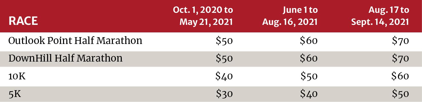 TREK 2021 Registration Table graphic